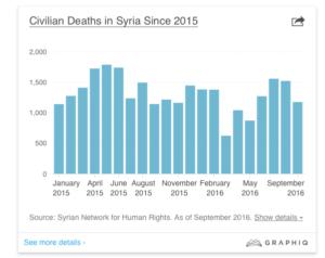 Esad konuşurken Suriye...